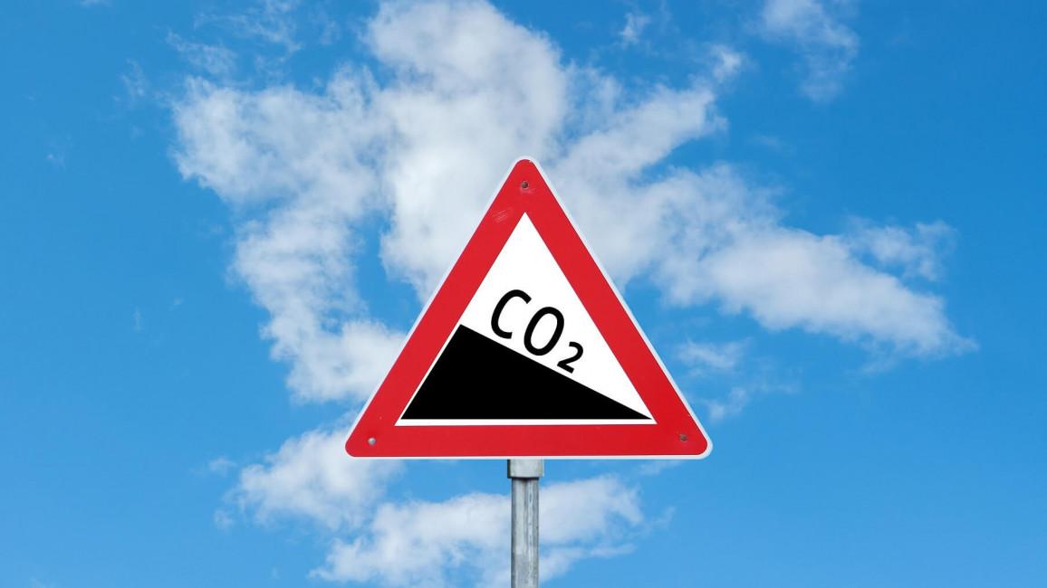 CO2 Emissionen senken